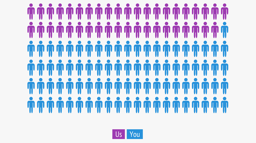 Pronouns Make the Difference in Kentucky Senate Race