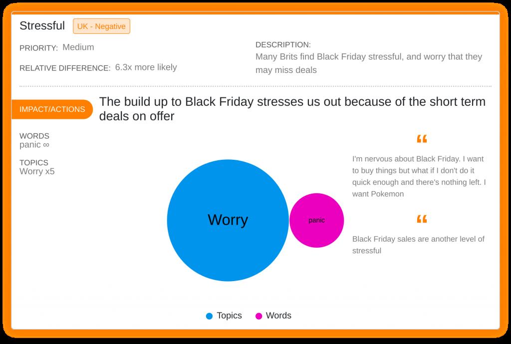 Black Friday - stress