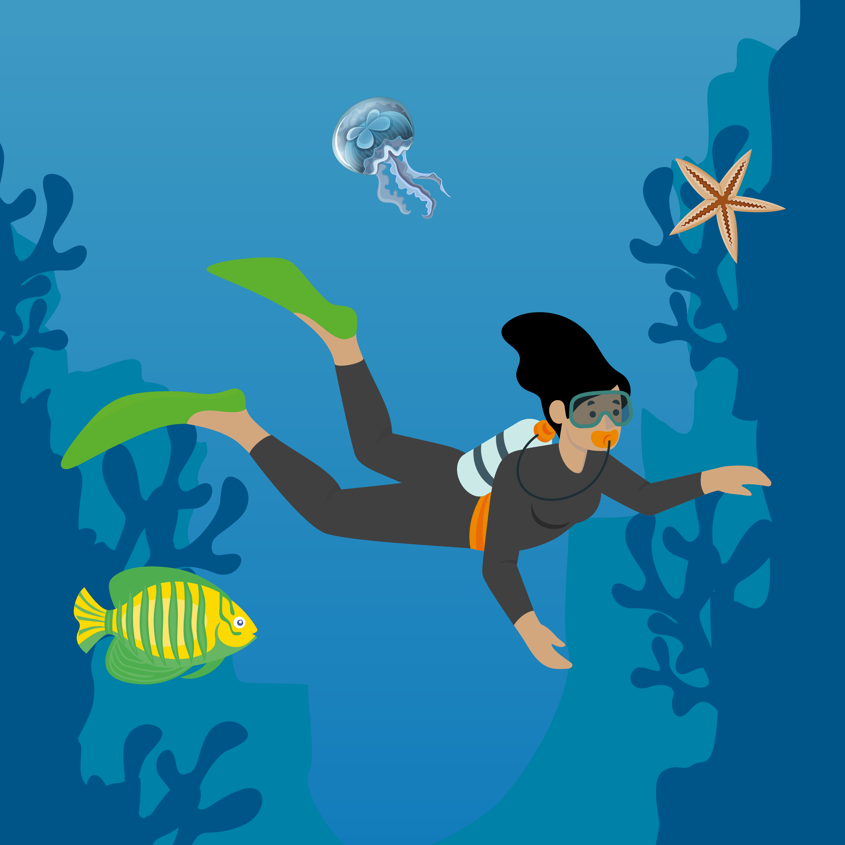 Taking a deep dive: sales and customer success data