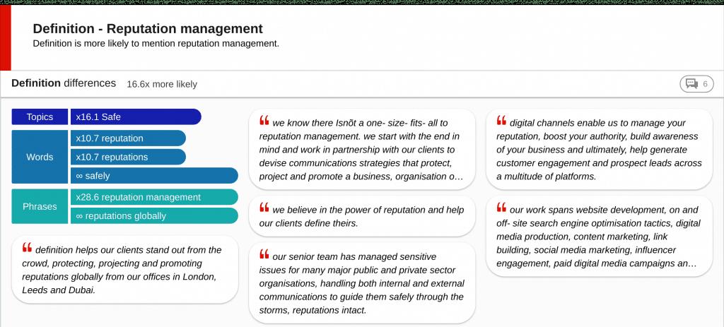 Insight card - reputation management