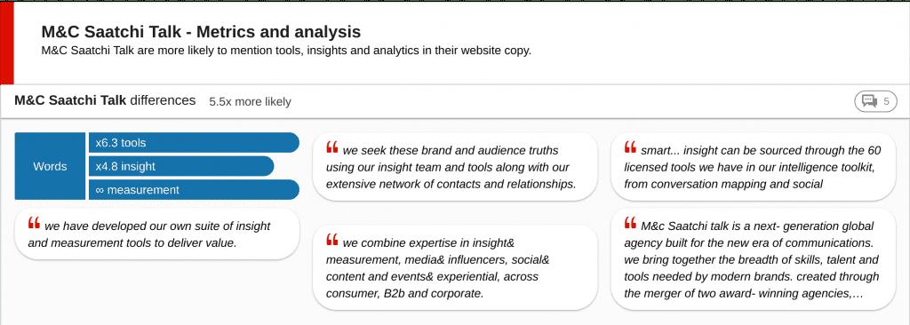 Insight card - metrics and analysis